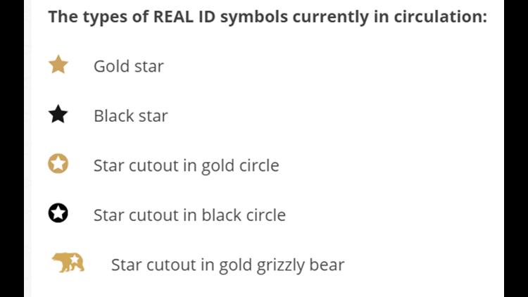 Real ID Act identification symbols
