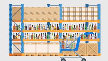 Private liquor sales in Washington: Are we better off?