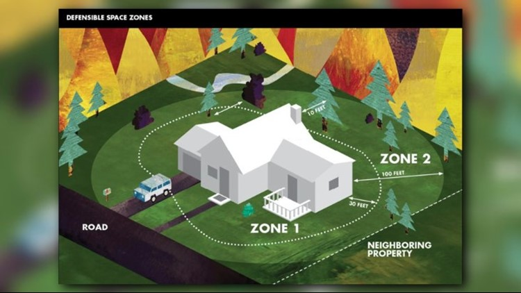 defensible space graphic resized 2_1533260634952.png.jpg
