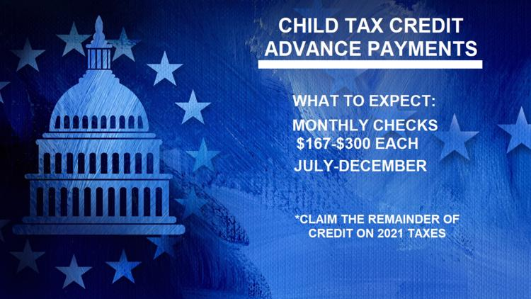 Got a kid under the age of 17? You're going to get monthly checks.