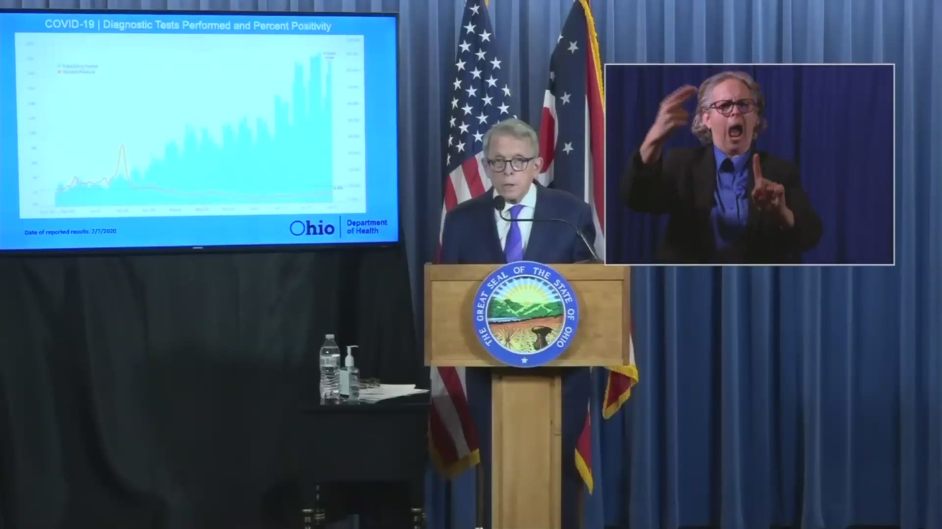 Ohio Coronavirus Update Summit And Lorain Counties Move To Level 3 Gov Dewine Unveils Plan To Reopen Colleges And Universities King5 Com
