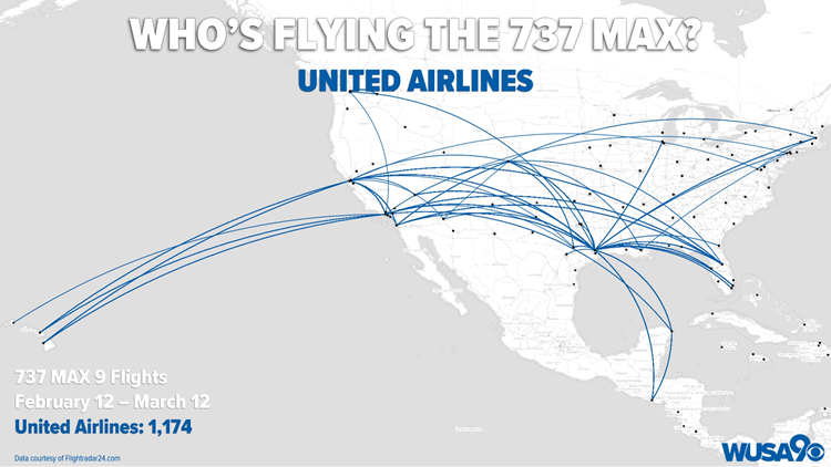 Who's Flying the 737 MAX: United Airlines