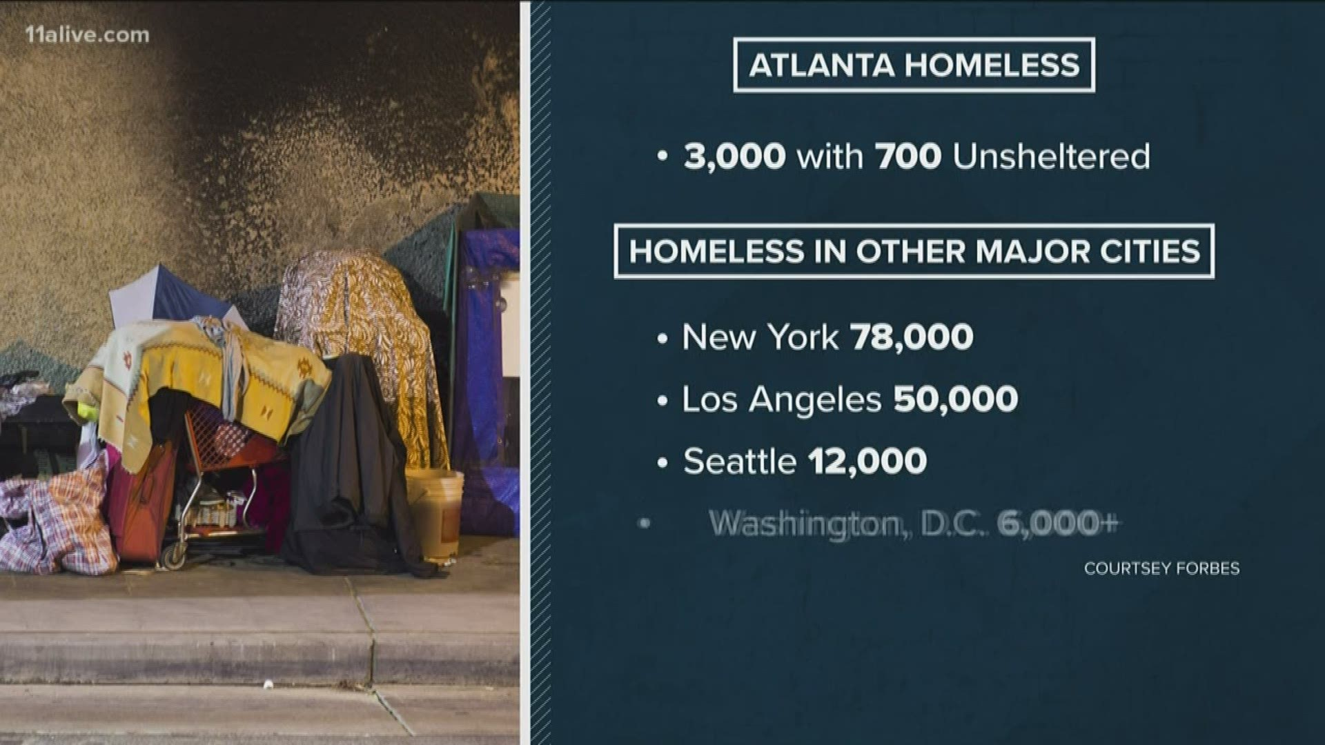 Atlanta To Launch 50 Million Homefirst Program For Homelessness King5 Com